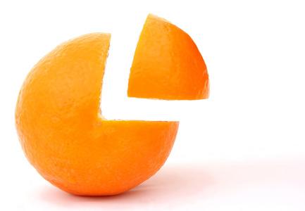 切开的橙子